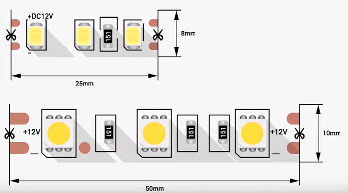 кратность резки светодиодной ленты 12 вольт