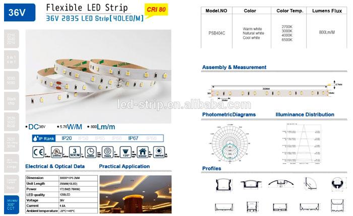 светодиодная лента на 36 и 48 вольт
