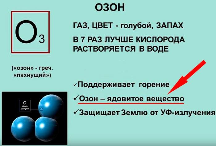 озон ядовитое вещество