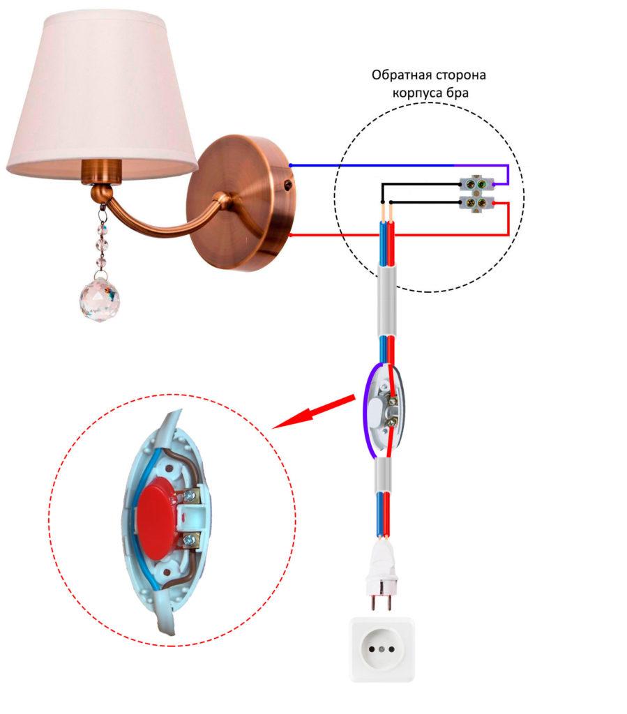 схема подключения бра с выключателем на проводе к розетке