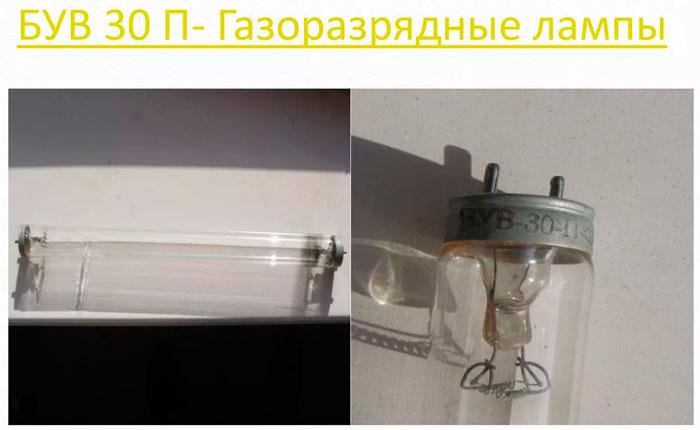 правильные лампы для уф дезинфекции помещения