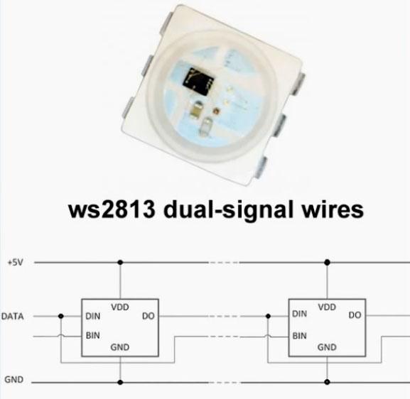 структура адресной светодиодной ленты ws2813