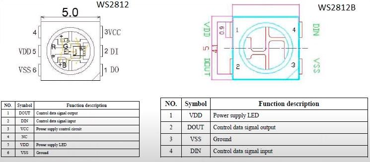 технические характеристики ws2812b и ws2812