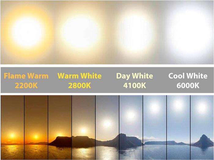 диапазон цветовых температур