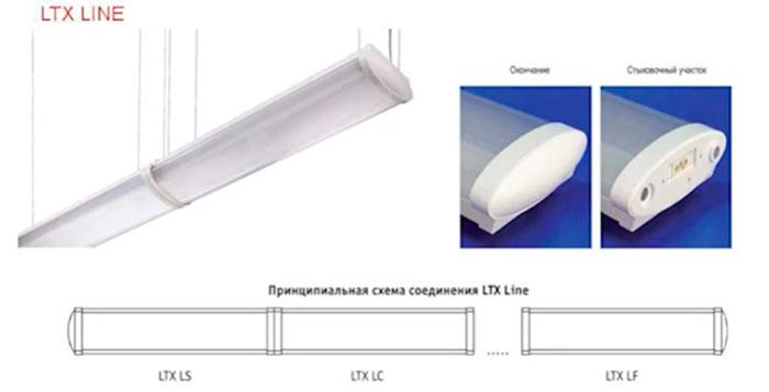 светильники сборной конструкции на большую длину