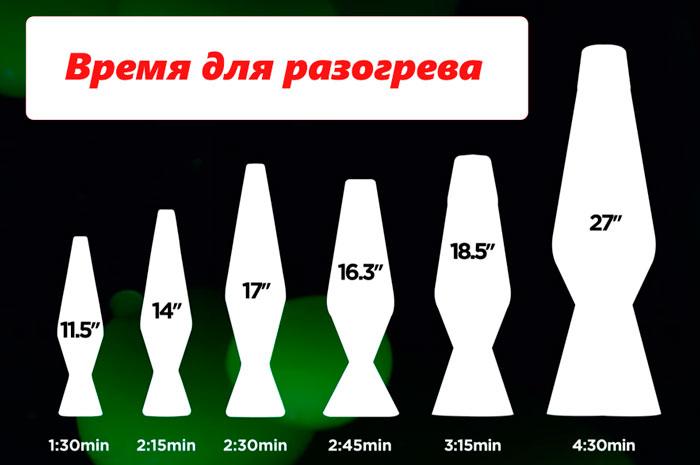 как долго прогревается лава лампа таблица в зависимости от размера