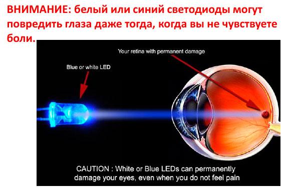 влияние синего спектра лампы на глаза