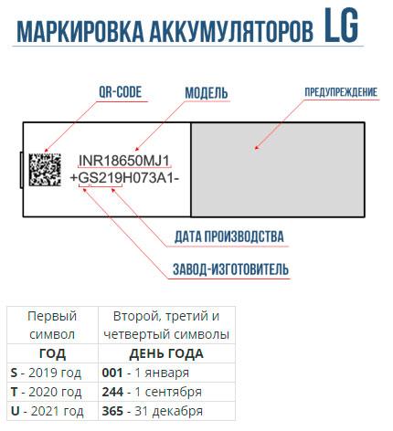 маркировка аккумуляторов LG дата выпуска