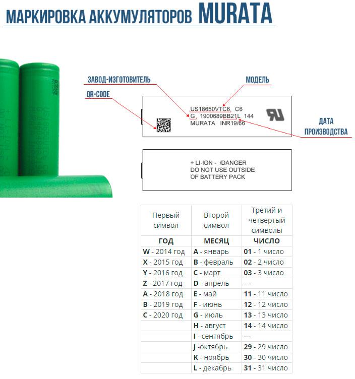 маркировка аккумуляторов Sony Murata дата выпуска