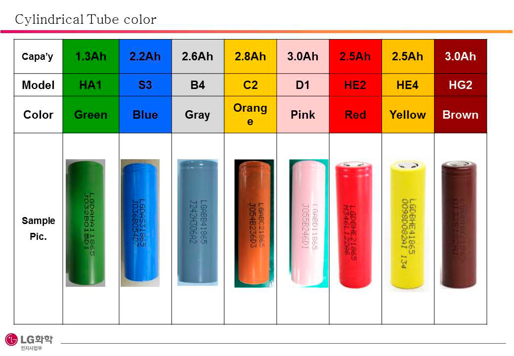 таблица характеристики батареек 18650 LG