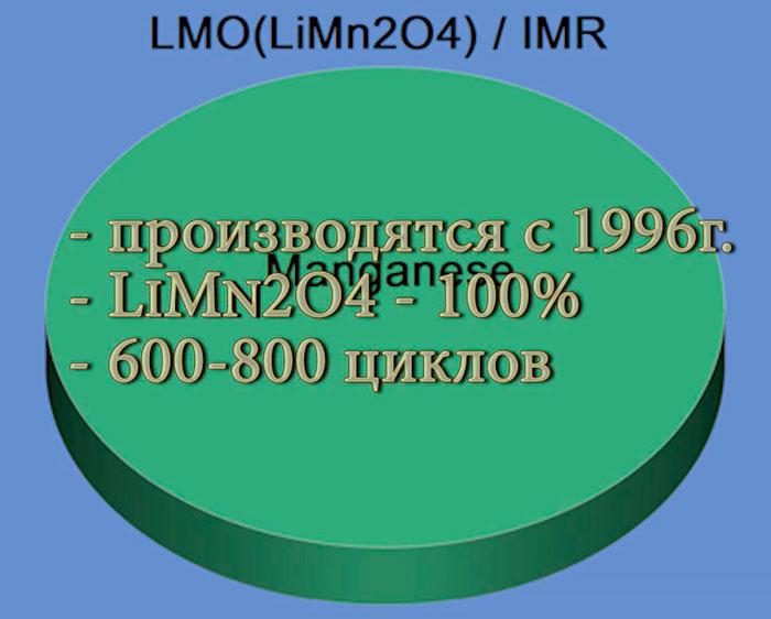 литий марганцевый аккумулятор 18650