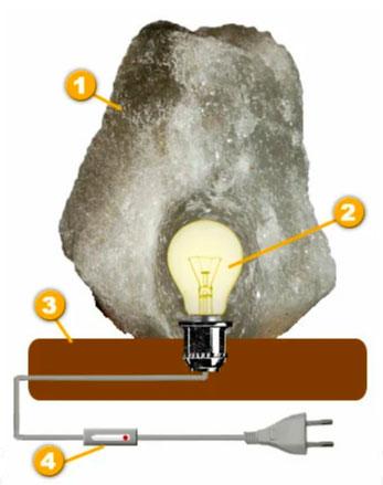 устройство соляной лампы