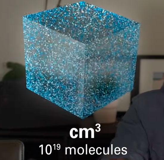 сколько молекул в одном 1см3 воздуха
