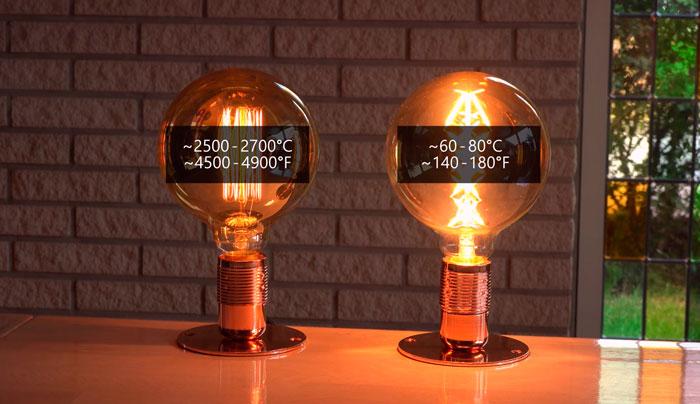температура свечения нити лампочки накаливания