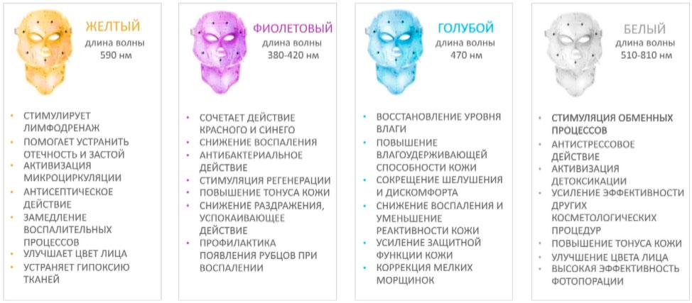 LED маски с разными цветами